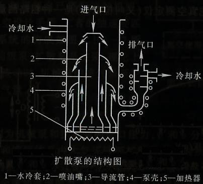 直热前级电路图